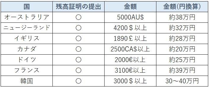 ※日本円は目安です。